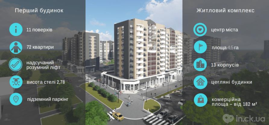 В Черкассах строят первый жилой комплекс в английском стиле