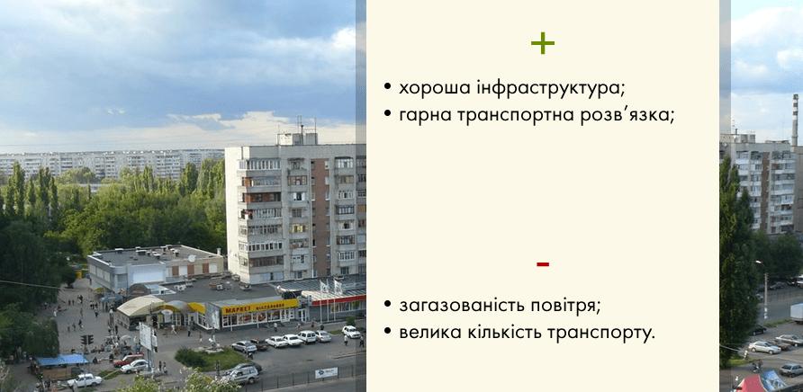 Вам здесь жить: плюсы и минусы районов Черкасс