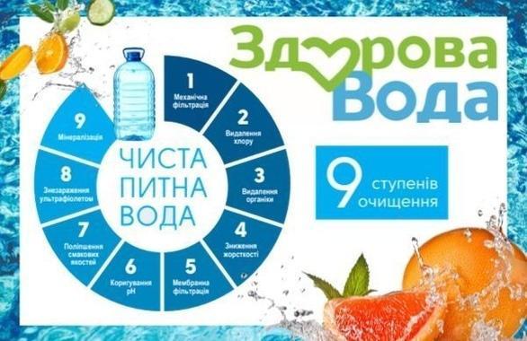 Фото 2 - Очищення, мінералізація, продаж, доставка питної води Здорова вода