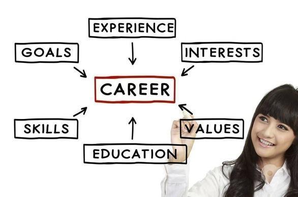 Лінгвакон - Англійська мова для ділового спілкування – крок до успішної кар'єри!