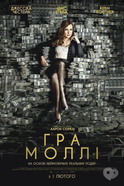 Фільм - Гра Моллі