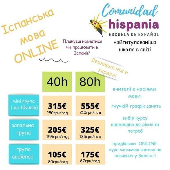Обучение - Набор в онлайн программы изучения испанского языка
