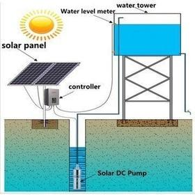 ISO Solar Watering