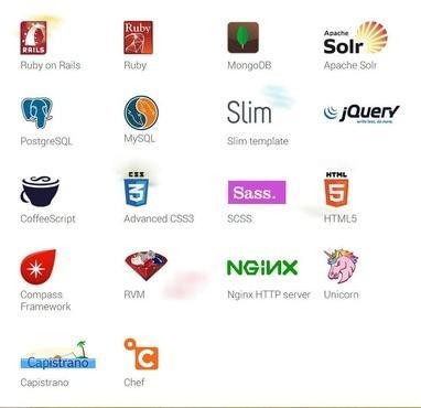 TAG, интернет-холдинг - Разработка проектов