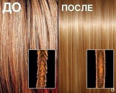 KidCut, семейная парикмахерская - Ботокс волос