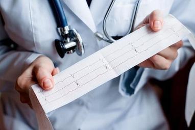 ДокторПРО, медицинский центр - Электрокардиограмма с расшифровкой