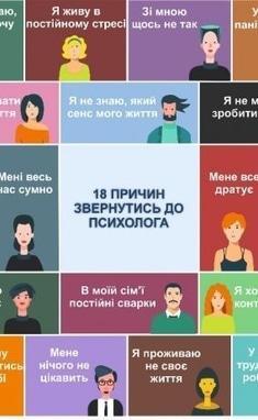 Ольга Мур, ведущая, практический психолог - Индивидуальные консультации для взрослых