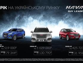 """Спеціальні ціни на автомобілі HAVAL від ТОВ """"Богдан-Авто Черкаси"""""""